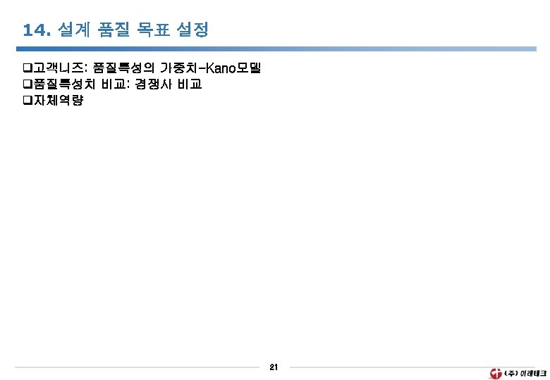 14. 설계 품질 목표 설정 q고객니즈: 품질특성의 가중치-Kano모델 q품질특성치 비교: 경쟁사 비교 q자체역량 21