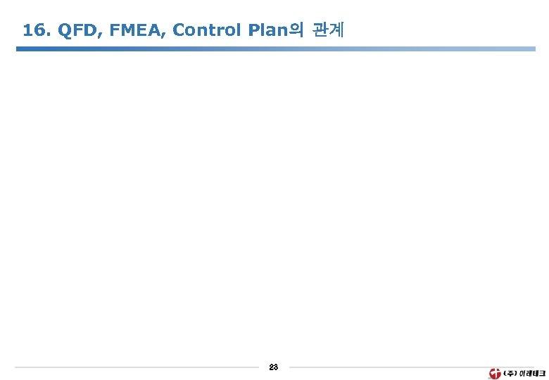 16. QFD, FMEA, Control Plan의 관계 23