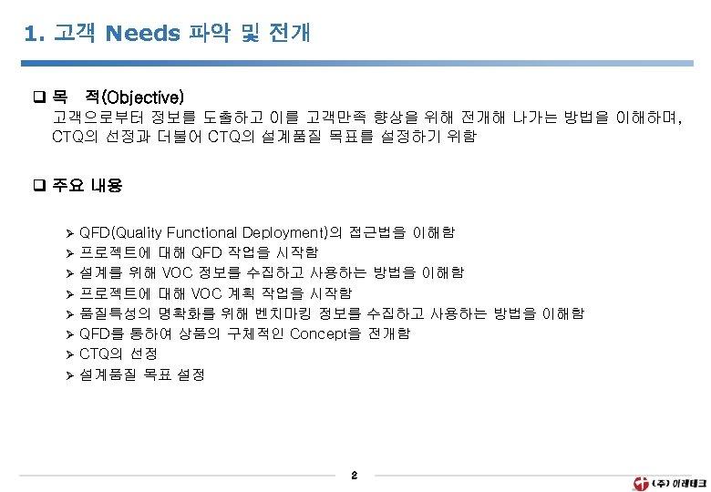 1. 고객 Needs 파악 및 전개 q 목 적(Objective) 고객으로부터 정보를 도출하고 이를 고객만족