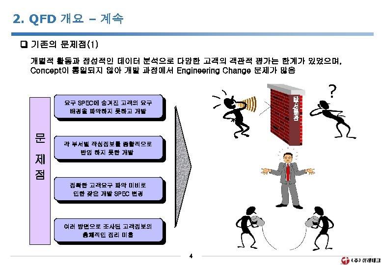 2. QFD 개요 – 계속 기존의 문제점(1) 개별적 활동과 정성적인 데이터 분석으로 다양한 고객의
