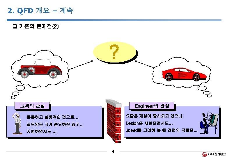 2. QFD 개요 – 계속 기존의 문제점(2) ? 고객의 관점 Engineer의 관점 튼튼하고 실용적인