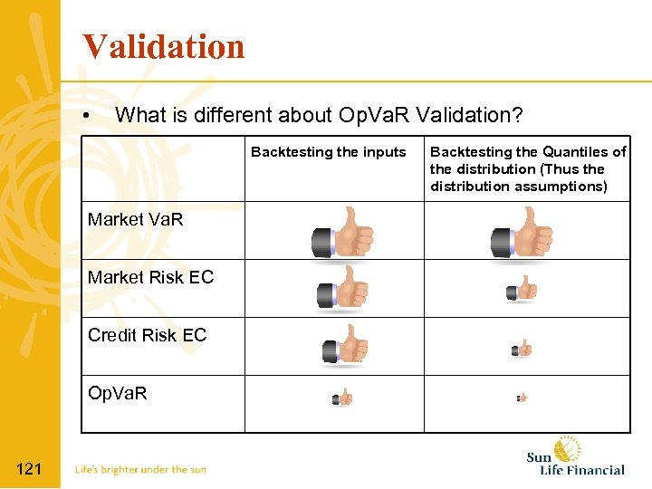 Validation • What is different about Op. Va. R Validation? Backtesting the inputs Market