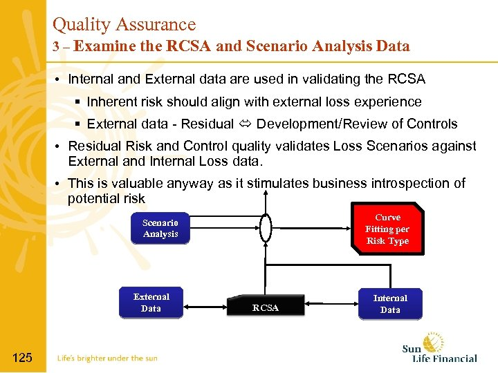 Quality Assurance 3 – Examine the RCSA and Scenario Analysis Data • Internal and