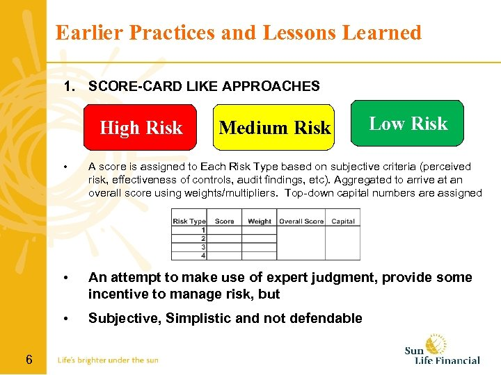Earlier Practices and Lessons Learned 1. SCORE-CARD LIKE APPROACHES High Risk Medium Risk Low