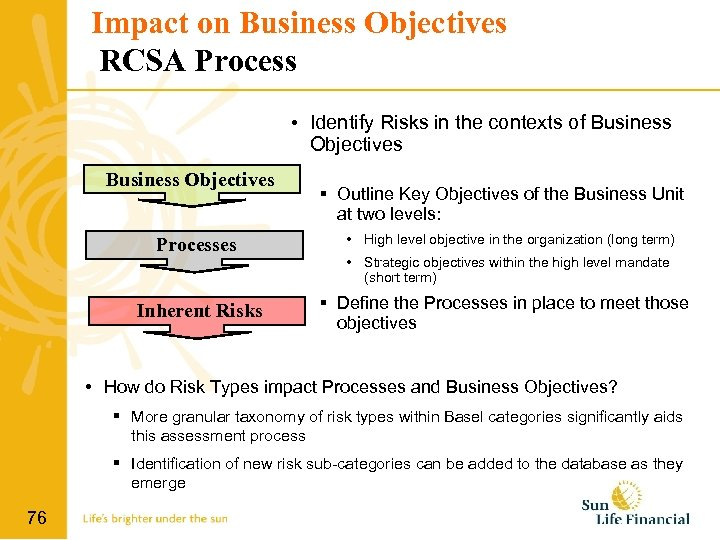 Impact on Business Objectives RCSA Process • Identify Risks in the contexts of Business