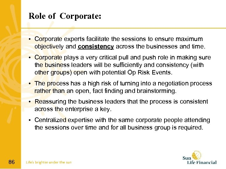 Role of Corporate: • Corporate experts facilitate the sessions to ensure maximum objectively and