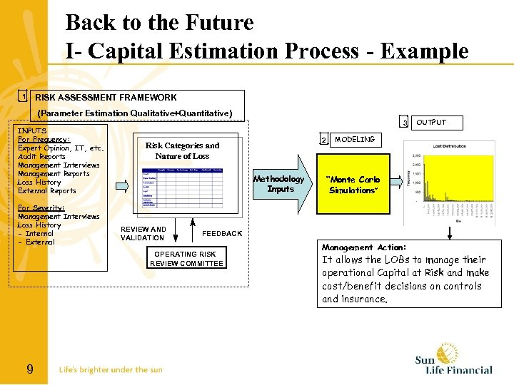 Back to the Future I- Capital Estimation Process - Example 1 RISK ASSESSMENT FRAMEWORK
