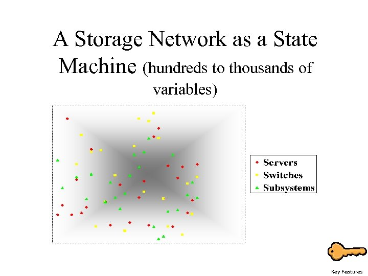 A Storage Network as a State Machine (hundreds to thousands of variables) Key Features