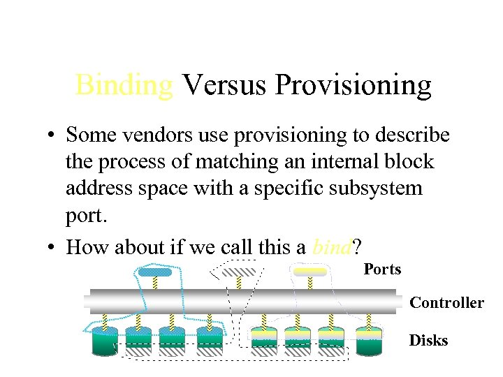 Binding Versus Provisioning • Some vendors use provisioning to describe the process of matching