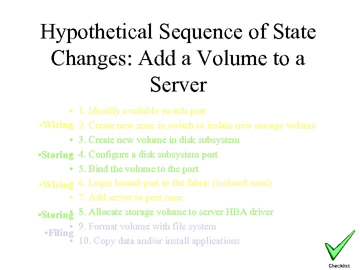 Hypothetical Sequence of State Changes: Add a Volume to a Server • • Wiring