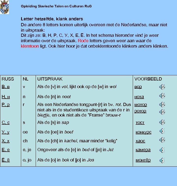 Opleiding Slavische Talen en Culturen Ru. G Letter hetzelfde, klank anders De andere 8