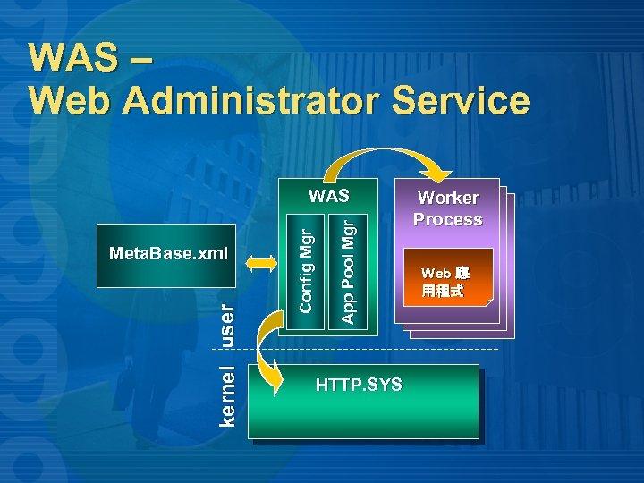 WAS – Web Administrator Service App Pool Mgr kernel user Meta. Base. xml Config