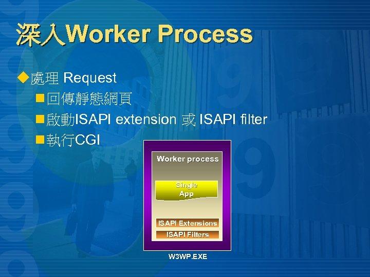 深入Worker Process u處理 Request n 回傳靜態網頁 n 啟動ISAPI extension 或 ISAPI filter n 執行CGI
