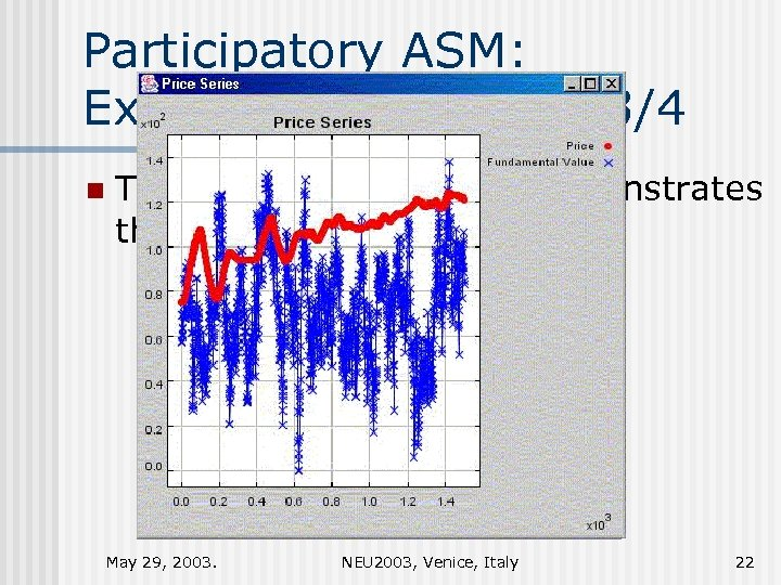 Participatory ASM: Experimental Results 3/4 n This initial mishap also demonstrates the effect of