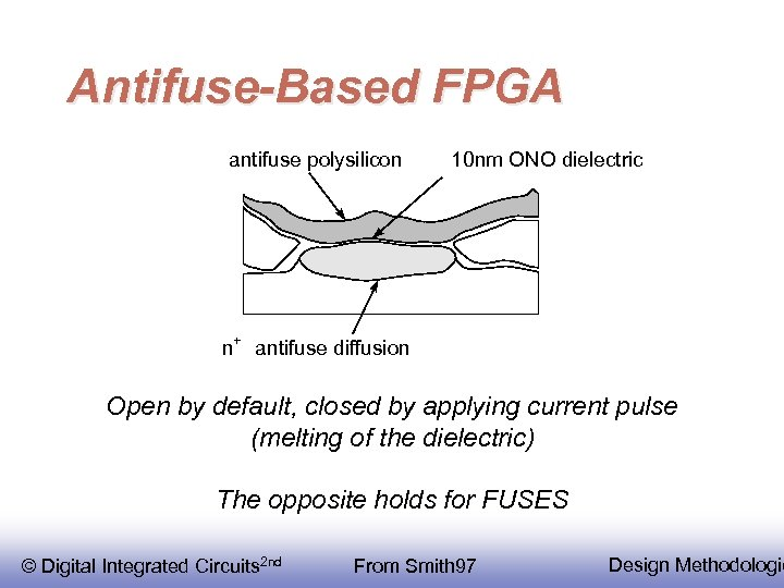 Antifuse-Based FPGA antifuse polysilicon 10 nm ONO dielectric n+ antifuse diffusion Open by default,