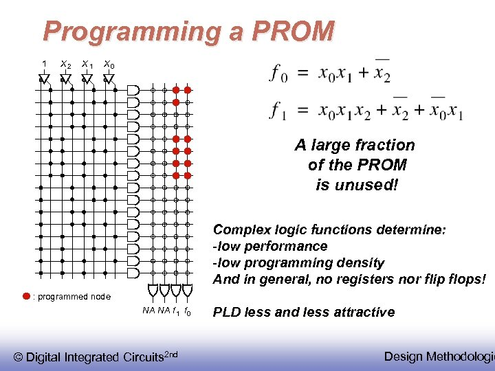 Programming a PROM 1 X 2 X 1 X 0 A large fraction of