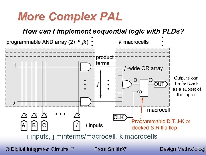More Complex PAL How can I implement sequential logic with PLDs? x Outputs can