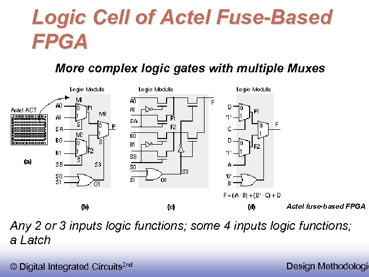 Logic Cell of Actel Fuse-Based FPGA More complex logic gates with multiple Muxes Used