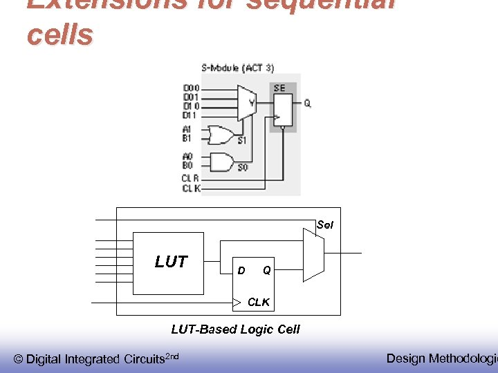 Extensions for sequential cells Sel LUT D Q CLK LUT-Based Logic Cell © Digital