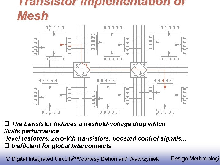 Transistor Implementation of Mesh q The transistor induces a treshold-voltage drop which limits performance