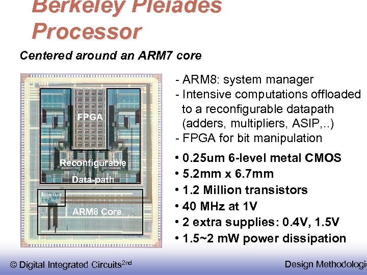 Berkeley Pleiades Processor Centered around an ARM 7 core FPGA Reconfigurable Data-path Interface ARM