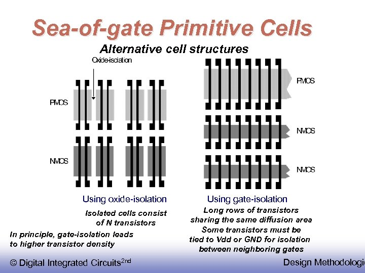 Sea-of-gate Primitive Cells Alternative cell structures Using oxide-isolation Isolated cells consist of N transistors