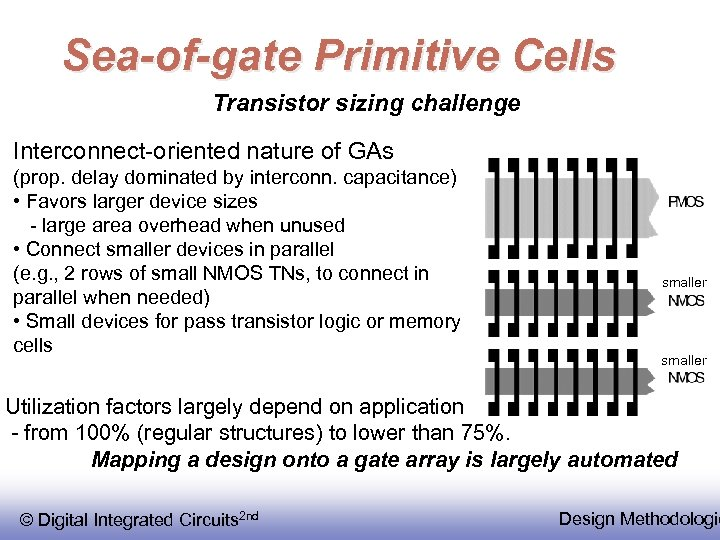 Sea-of-gate Primitive Cells Transistor sizing challenge Interconnect-oriented nature of GAs (prop. delay dominated by