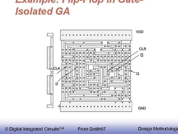 Example: Flip-Flop in Gate. Isolated GA © Digital Integrated Circuits 2 nd From Smith