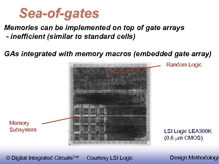 Sea-of-gates Memories can be implemented on top of gate arrays - inefficient (similar to