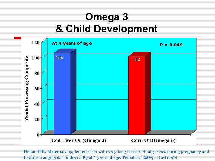 Omega 3 & Child Development At 4 years of age 106 P = 0.