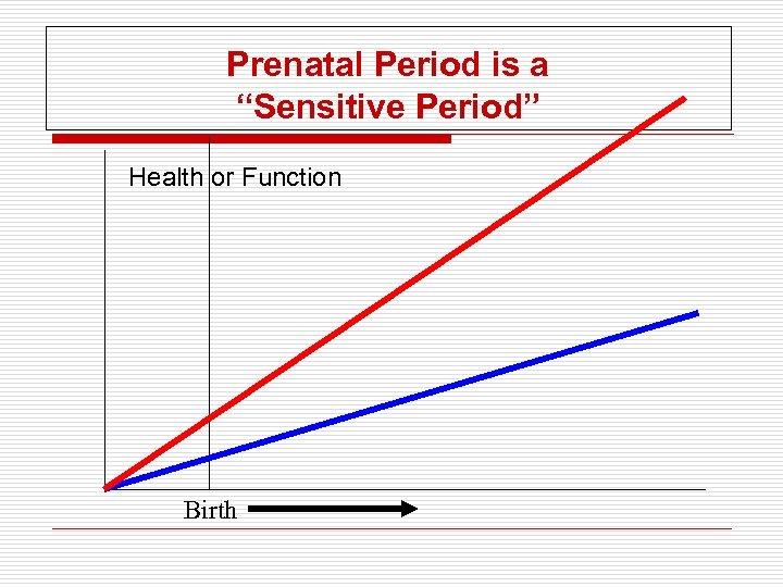 "Prenatal Period is a ""Sensitive Period"" Health or Function Birth"