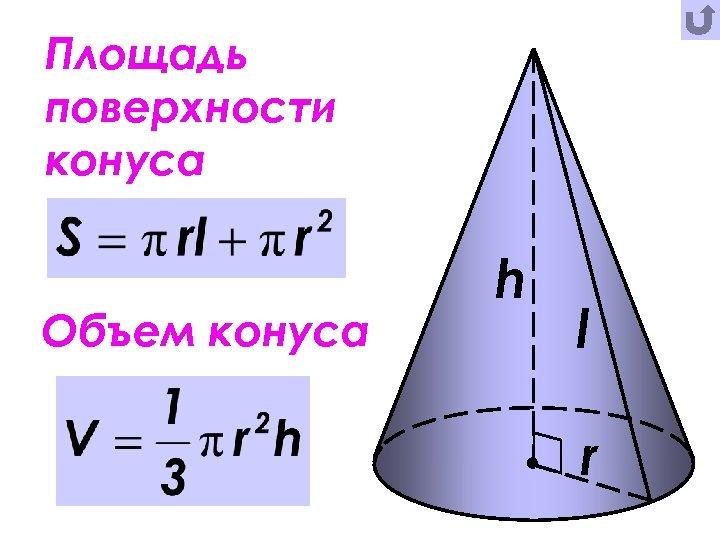 Площадь поверхности конуса Объем конуса h l r