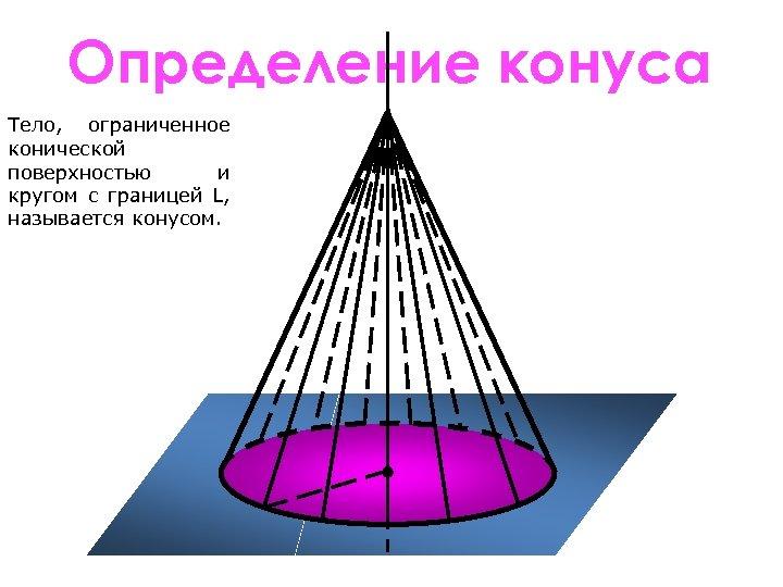 Определение конуса Тело, ограниченное конической поверхностью и кругом с границей L, называется конусом.