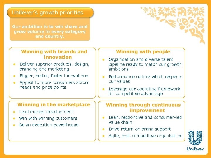 Unilever's growth priorities Our ambition is to win share and grow volume in every