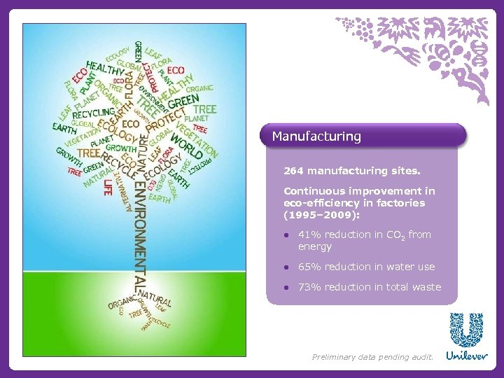 Manufacturing 264 manufacturing sites. Continuous improvement in eco-efficiency in factories (1995– 2009): ● 41%