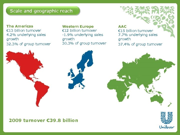 Scale and geographic reach The Americas € 13 billion turnover 4. 2% underlying sales