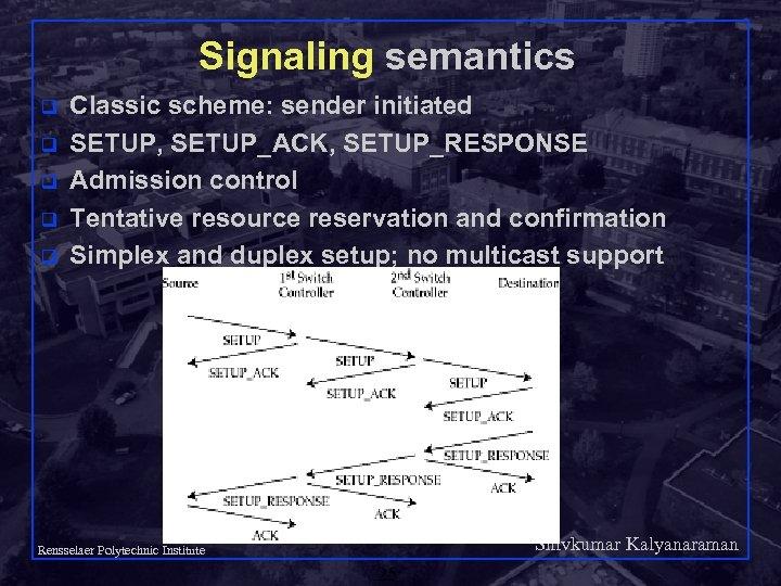 Signaling semantics q q q Classic scheme: sender initiated SETUP, SETUP_ACK, SETUP_RESPONSE Admission control