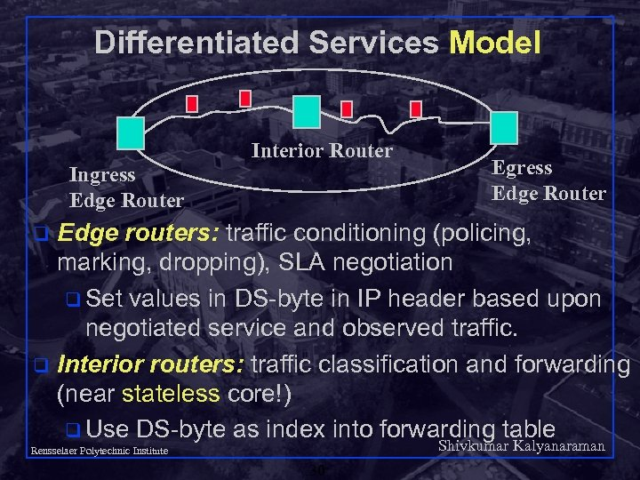 Differentiated Services Model Interior Router Ingress Edge Router Edge routers: traffic conditioning (policing, marking,