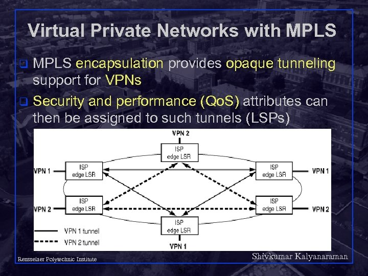 Virtual Private Networks with MPLS encapsulation provides opaque tunneling support for VPNs q Security