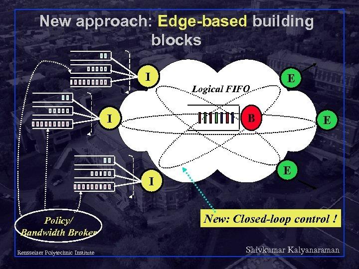 New approach: Edge-based building blocks I Logical FIFO E B I E E I