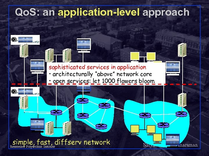 "Qo. S: an application-level approach sophisticated services in application • architecturally ""above"" network core"