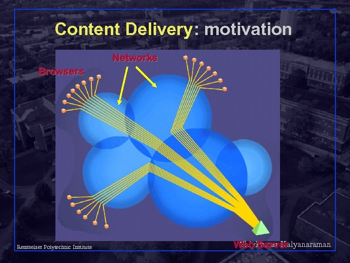 Content Delivery: motivation Networks Browsers Shivkumar Kalyanaraman Web Server Rensselaer Polytechnic Institute 58