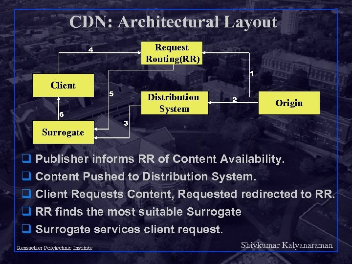 CDN: Architectural Layout Request Routing(RR) 4 1 Client 6 Surrogate 5 Distribution System 2