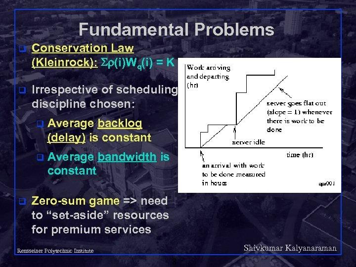 Fundamental Problems q Conservation Law (Kleinrock): (i)Wq(i) = K q Irrespective of scheduling discipline