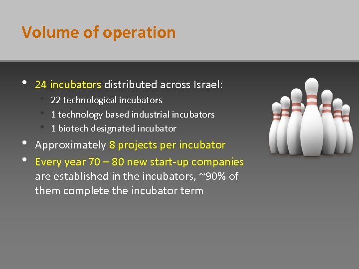 Volume of operation • • • 24 incubators distributed across Israel: • • •