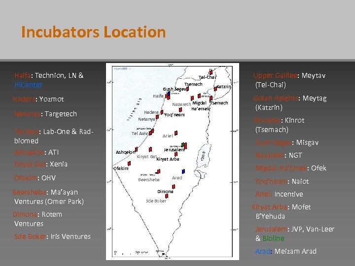Incubators Location Haifa: Technion, LN & Hi. Center Tel-Chai Tsemach Katzrin Gush Segev Haifa