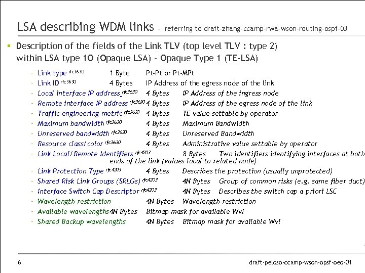 LSA describing WDM links - referring to draft-zhang-ccamp-rwa-wson-routing-ospf-03 § Description of the fields of