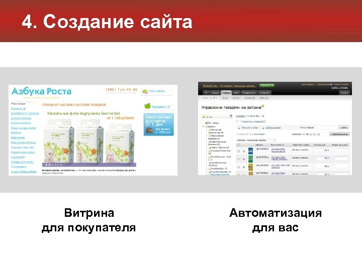 4. Создание сайта Витрина для покупателя Автоматизация для вас