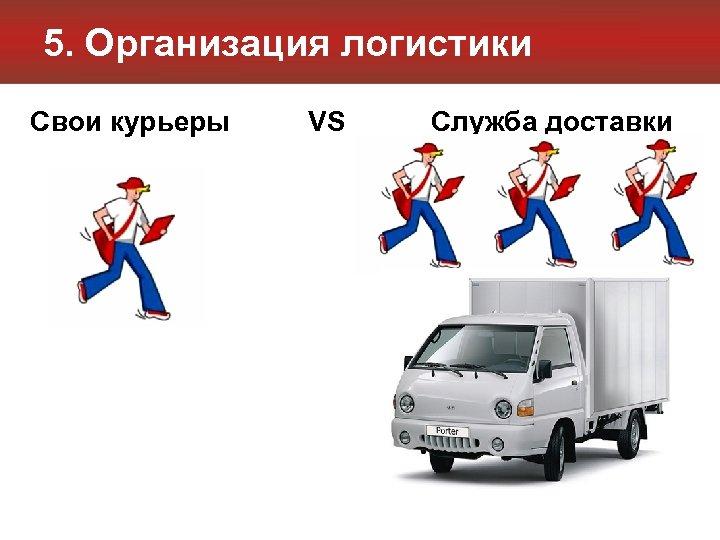 5. Организация логистики Свои курьеры VS Служба доставки