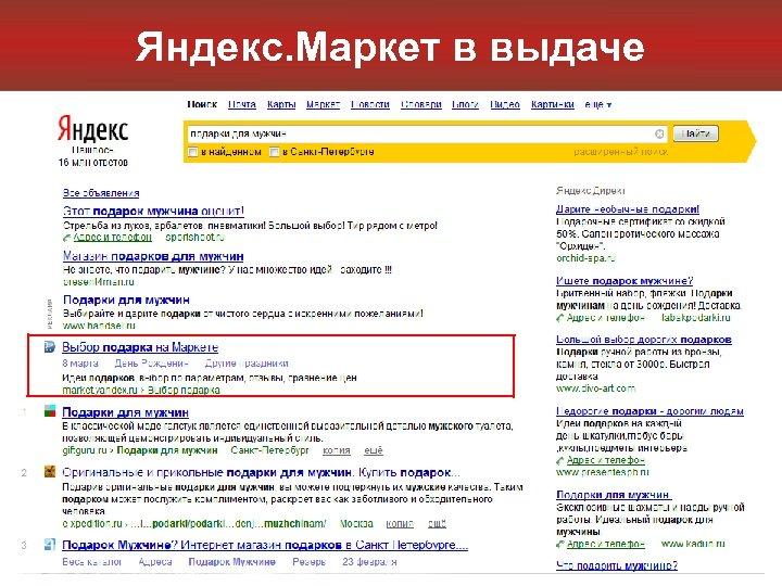 Яндекс. Маркет в выдаче